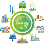 Federal Smart City Challenge Info/Consultation Session